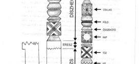 Máig élő hagyományaink: A KOPJAFÁK